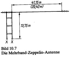 "These are the dimensions for a multi-band Zepp. Source: Rotthammel, ""Das Antennenbuch"""